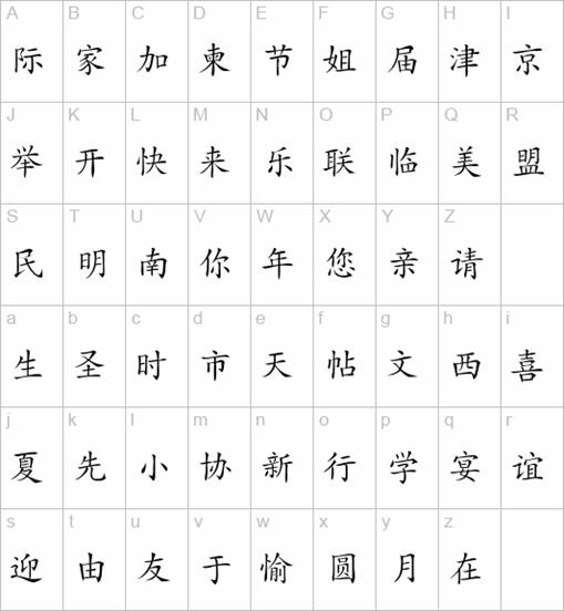 Abecedario Chino Mandarin